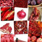 Phụ gia thực phẩm và Những điều cần biết