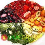 Màu thực phẩm THẦN DƯỢC